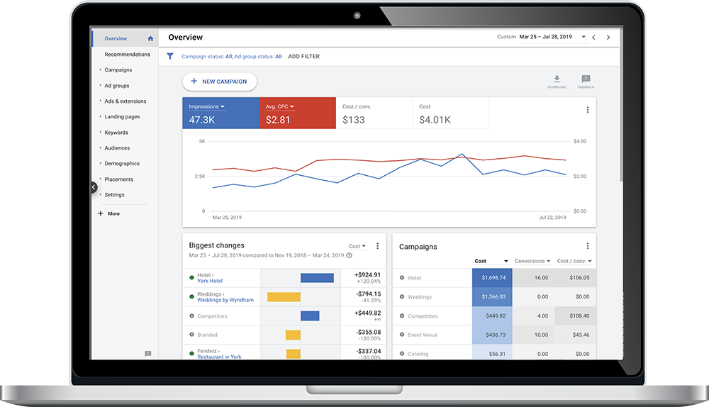 Digital Marketing Services - Website Development Example