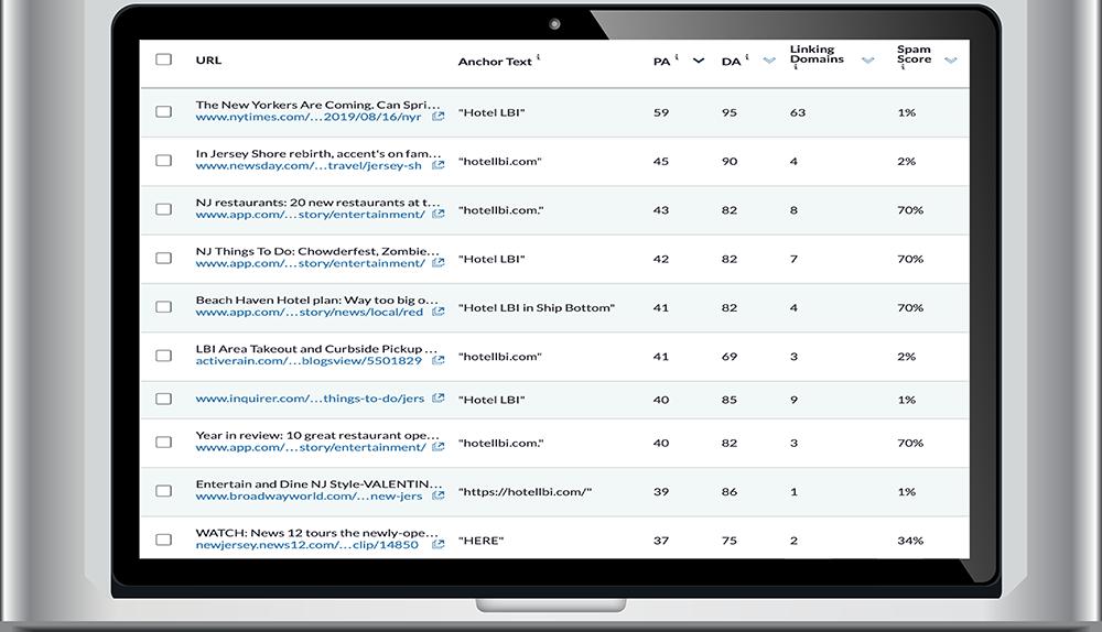 Digital Marketing Services - SEO Example