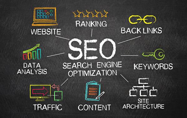 SEO Services Graphic